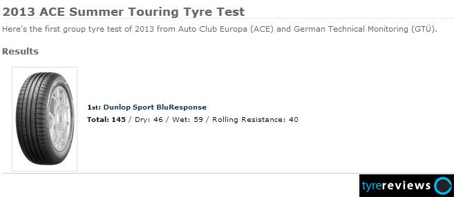 Teste Dunlop BluResponse