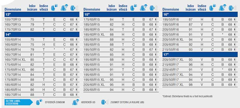 tabel-vec