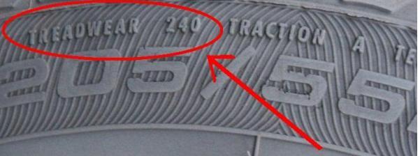 indice de uzura anvelope